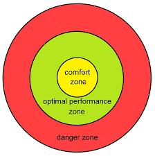 Comfort zone Chris Deblasio